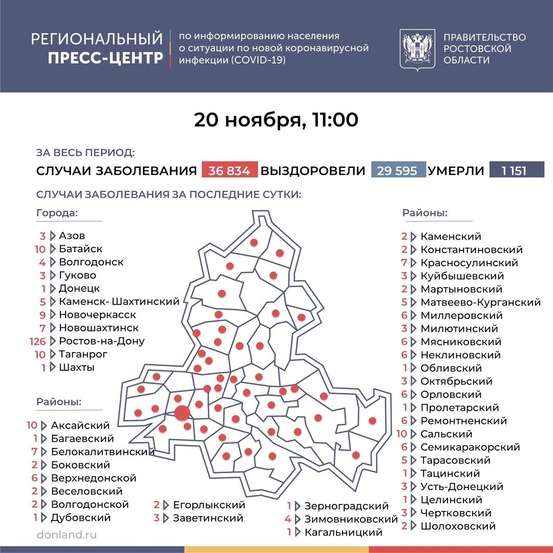 На Дону число инфицированных COVID-19 выросло на 311, в Таганроге 10 новых случаев