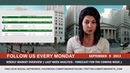Forex Market Overview with Fundamental Analysis | 16.09.13 |