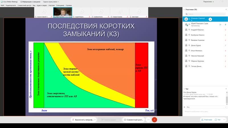 Лекция №2 Короткие замыкания в установках собственных нужд электростанций и подстанций 2020 09 24 11 16 10