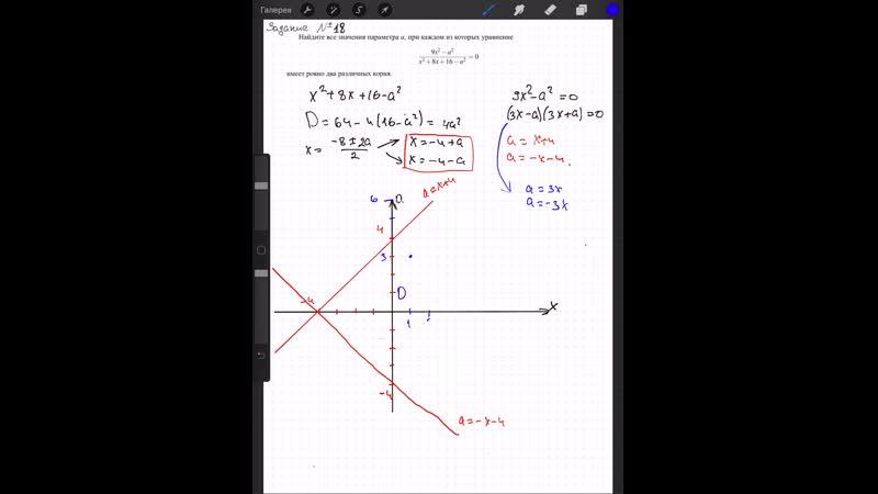Задание №18 Профильного уровня ЕГЭ по Математике