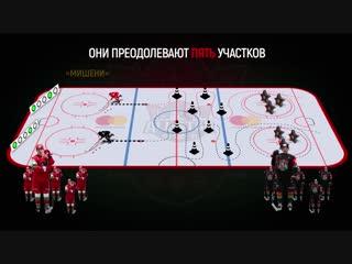 Мастер-шоу КХЛ. Конкурс 6. MASTERCARD Хоккейный биатлон