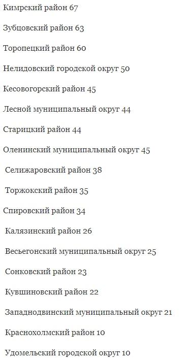 Карта коронавируса: названы районы Тверской области, где выявлены новые случаи инфекции