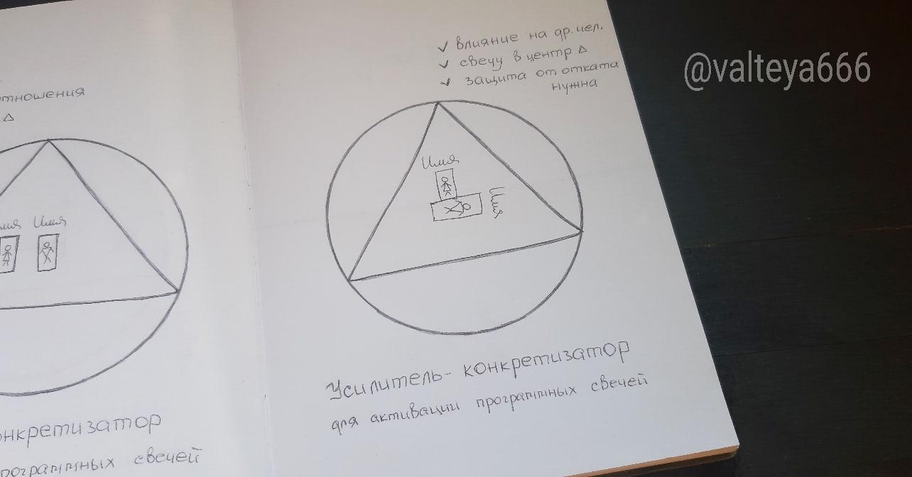 любовнаямагия - Программные свечи от Елены Руденко. - Страница 16 AVwg_cPeTtQ