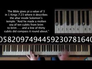 Музыка из числа Пи