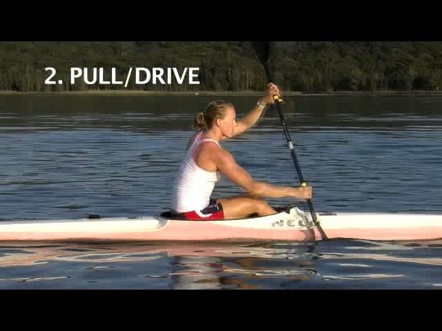 Stroke Body Technique Module Canoe Sprint
