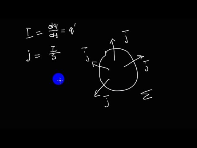 Электродинамика закон Ома в интегральной форме для взрослых