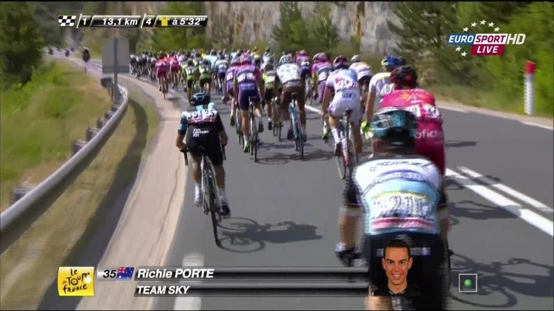 Тур де Франс 2015 этап 14 Кэв и Порт