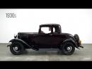 Як змінювалося авто за 100 років