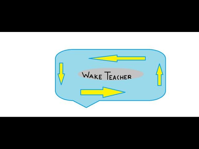 How to do air Backroll wakeboard Как делать бекрол на вейке Wakeboard Teacher