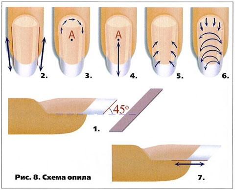 Моделирование овальной формы ногтей, изображение №10
