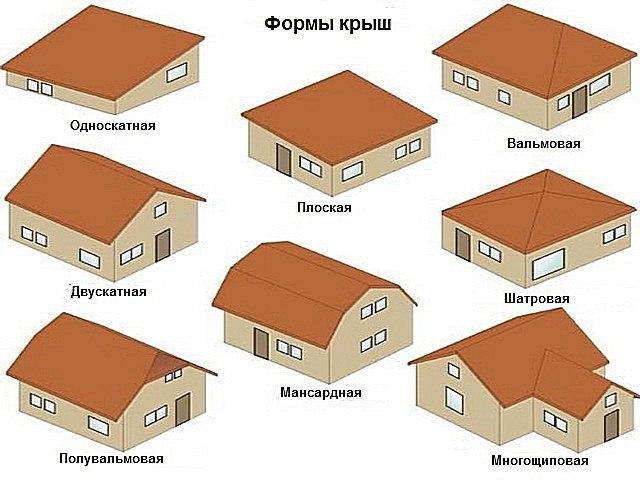 Виды и схемы стропильных систем, изображение №4