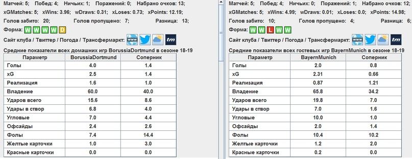 Боруссия д вконтакте