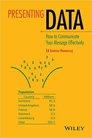 Presenting Data How to Communicate Your Message Effectively