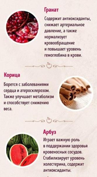 Эти 15 продуктов позаботятся о вашем сердце и...