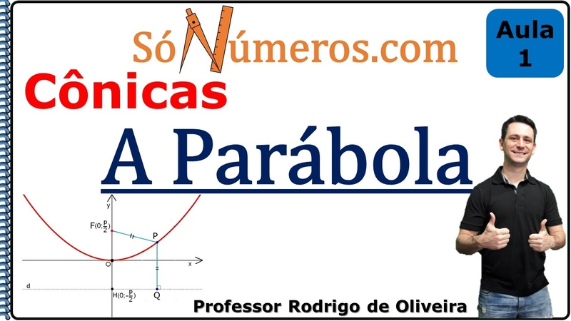 Cônicas - A Parábola - Geometria Analítica | Aula 1