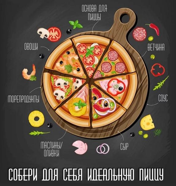 собери свою пиццу сам картинка кольцо