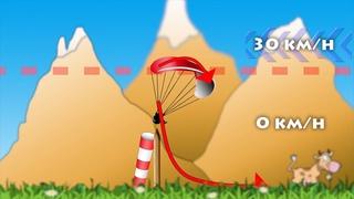 Paragliding Gradient incidents at landind. Parapente Peligros del gradiente al aterrizar