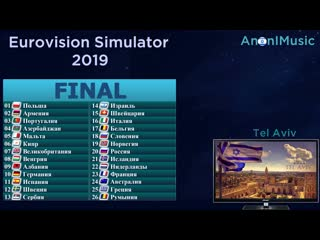 Eurovision 2019 - final (anonimusic simulator)