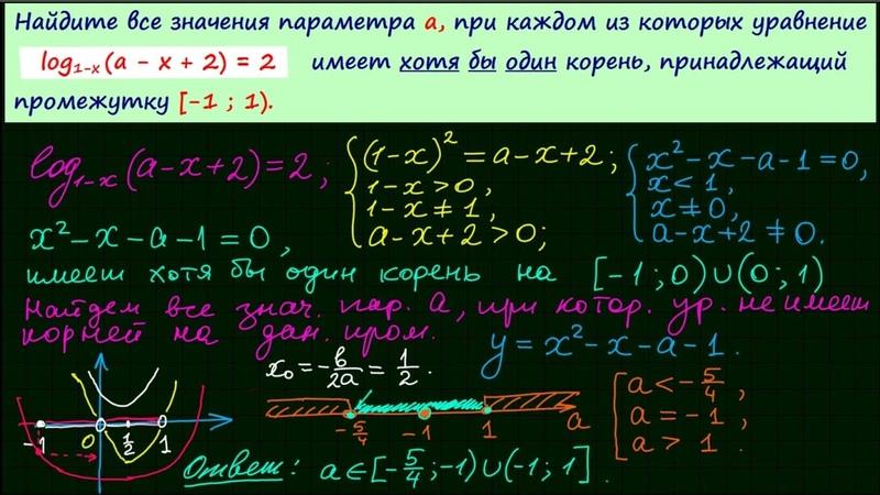 Задание 18 ЕГЭ по математике 12