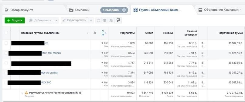 Кейс: 3122 заявки для бренда спортивной одежды. (ВКонтакте и Инстаграм), изображение №20
