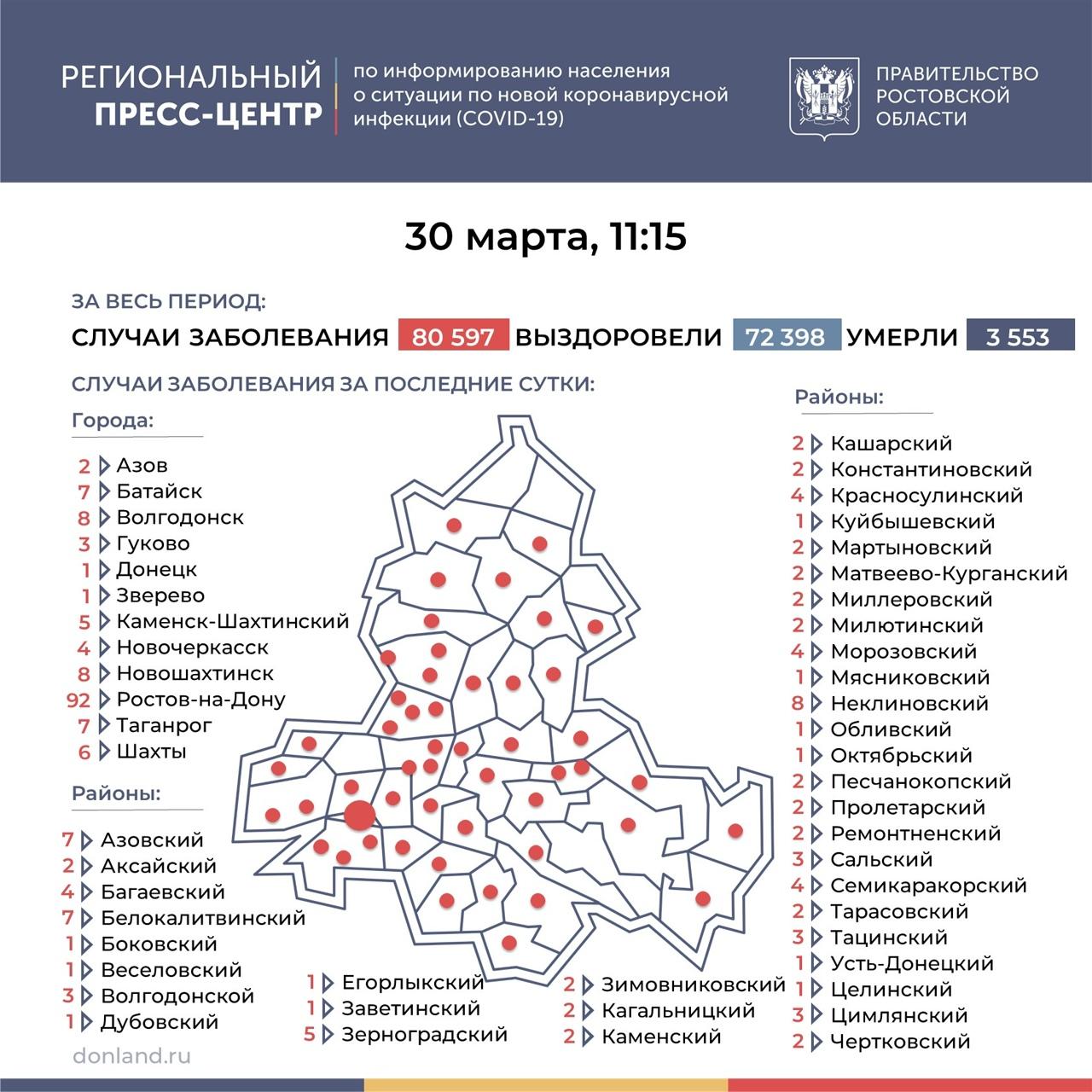 На Дону число инфицированных COVID-19 составляет 240, в Таганроге 7 новых случаев