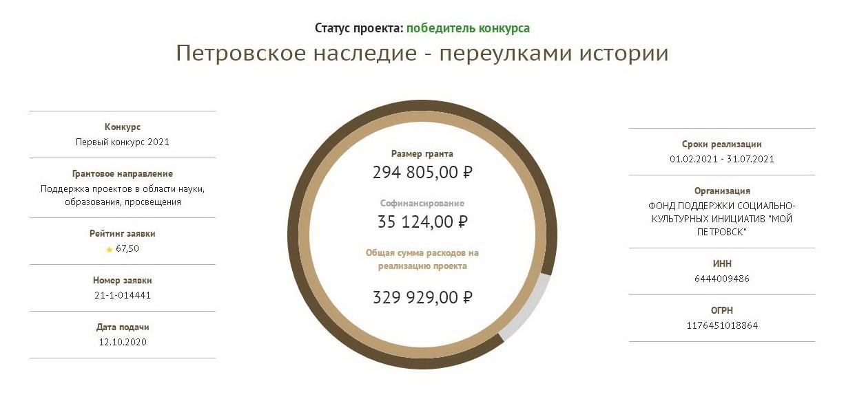 Проект школы №8 города Петровска «Петровское наследие - переулками истории» стал одним из победителей конкурса Президентских грантов