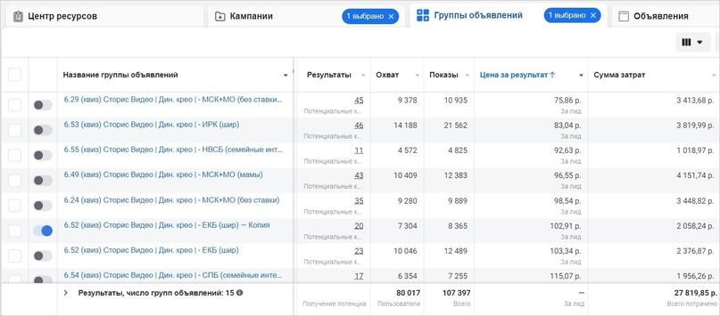 Продвижение детской франшизы в Instagram: 1870 заявок и 13 закрытых сделок на 4+ млн руб., изображение №18