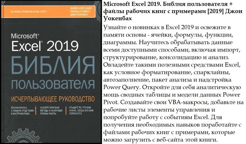 Microsoft Excel 2019. Библия пользователя + файлы рабочих книг с примерами [2019] Джон Уокенбах