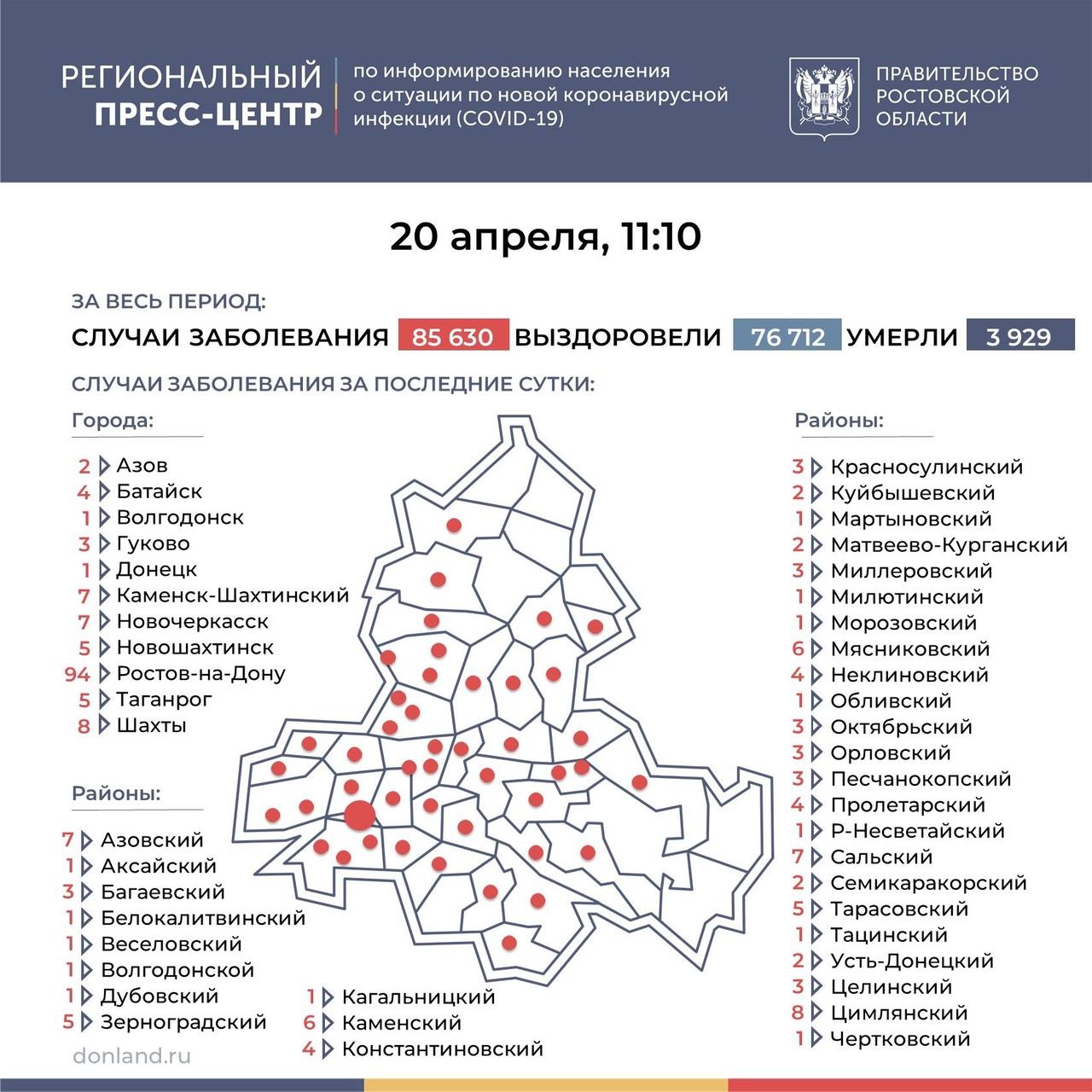 На Дону число инфицированных COVID-19 составляет 235, в Таганроге 5 новых случаев