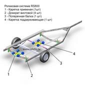 Роликовая система RS800
