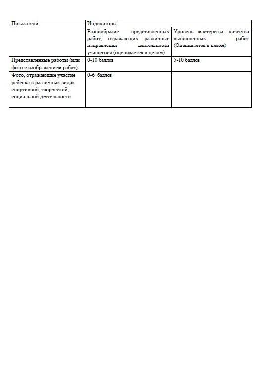 Вопреки закону и здравому смыслу: цифровые портфолио и личные рейтинги учеников уже в российских школах!, изображение №5