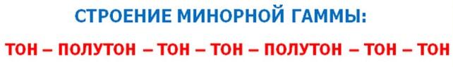 NAстройка русского музыкального ряда — 1 часть, изображение №4