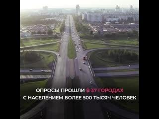 Набережные Челны попали в топ рейтинга городов России с лучшими дорогами. Оценки ставили сами жители. А что думаете вы?#дороги