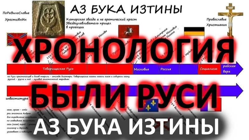 Хронология были Руси против исторы АЗ БУКА ИЗТИНЫ РУСЬ 2 2