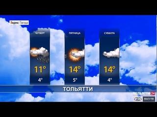 Погода в Самарской области 22– 24 апреля